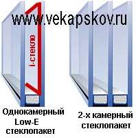 Окна Псков. Выбор стеклопакетов.
