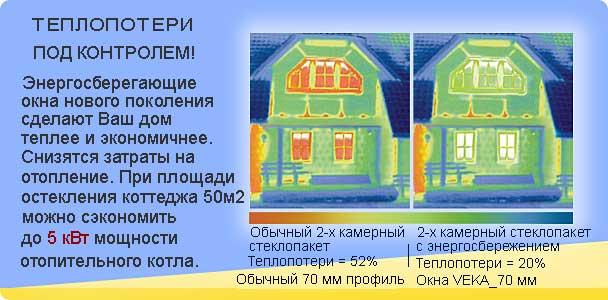 Окна Века для котеджей в Пскове
