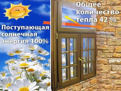 Окна Псков - эффективная защита от солнца