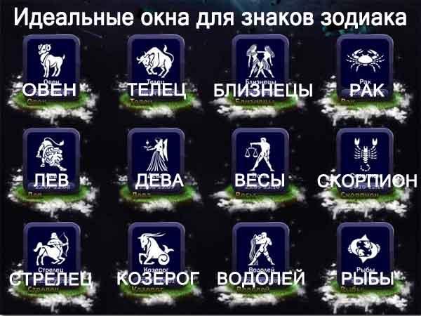 Выбор окон по знаку Зодиака. Оконный гороскоп
